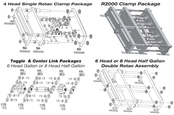 Clamp Packages